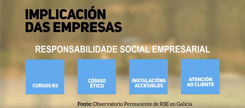 ABERTO PRAZO PREMIOS <br/> RSE GALICIA 2019